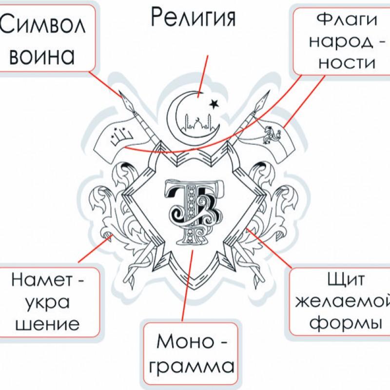 Герб с монограммой