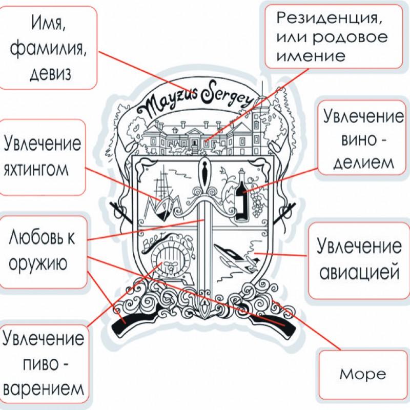 Фамильная эмблема на заказ